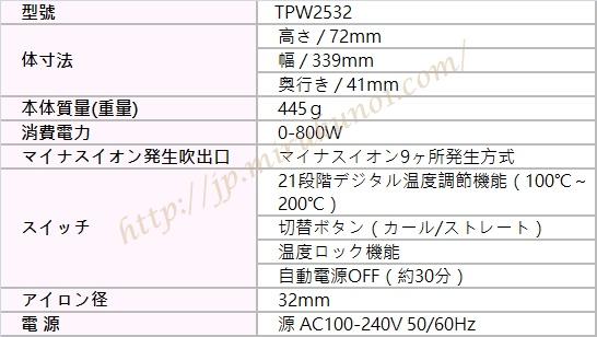 TWP2532-2